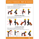 Affichage gestes et postures : port de charges