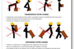 Que contient l'affichage des gestes et postures : port de charges ?
